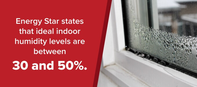 ideal indoor humidity levels are 30-50%