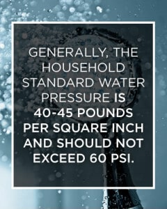 a graphic explaining that household water pressure is 40-45 pounds er square inch and should not exceed 60 PSI