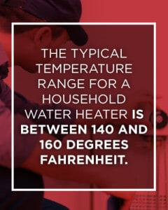 a graphic explaining that the typical temperate range for a household water heater is between 140 and 160 degrees