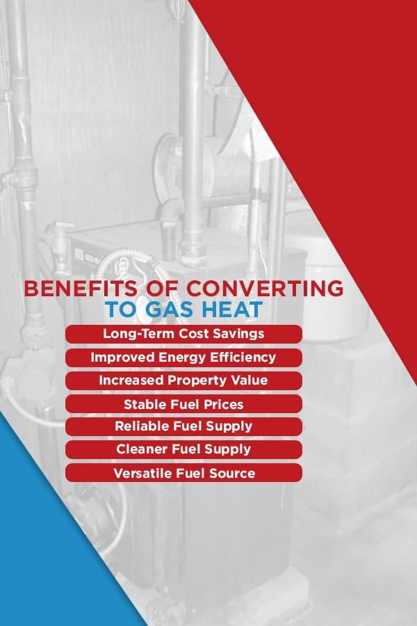Benefits of Converting to Gas Heat