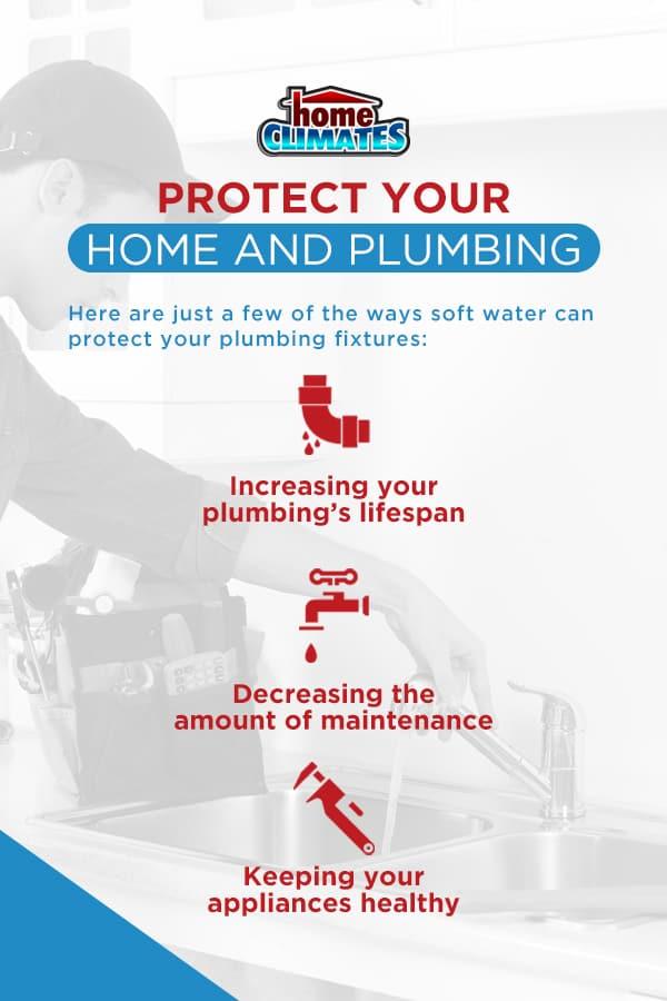 protect your home's plumbing fixtures