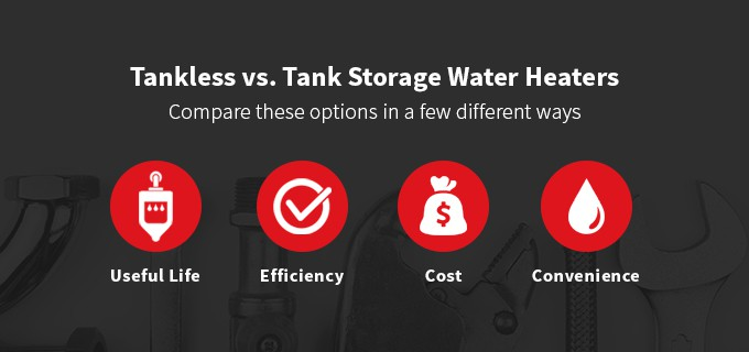 tankless vs tank water heaters
