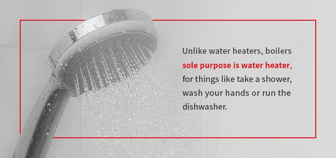 what is a water heater