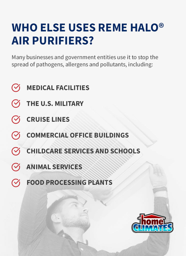 a graphic showing that medical facilities, the military, cruise lines, commercial office buildings, and schools all use the REME Halo Air Purifier