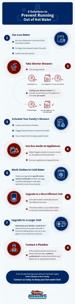 graphic giving 8 tips on how to prevent running out of hot water
